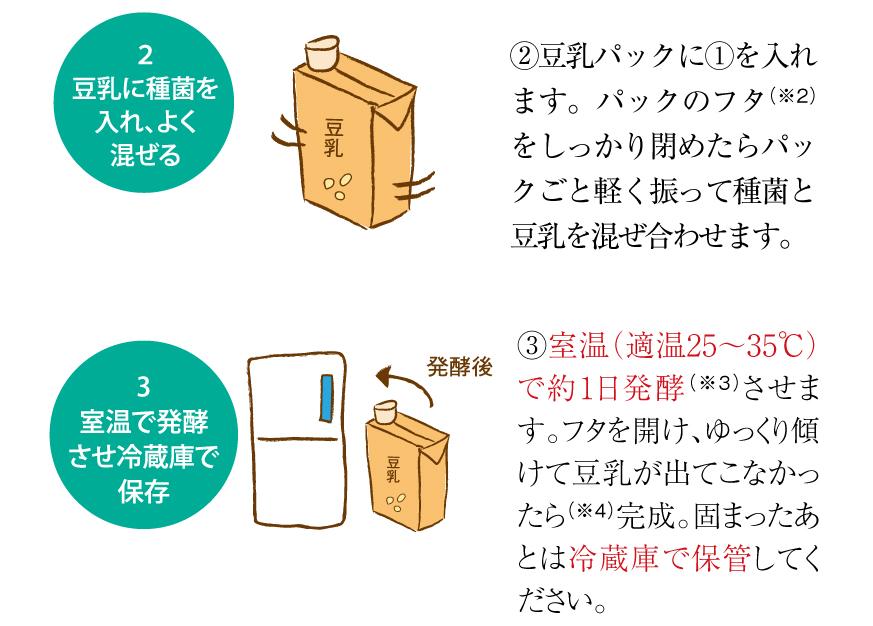 豆乳ヨーグルトを作るための3STEP